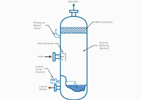 two-phase-separator-4.png