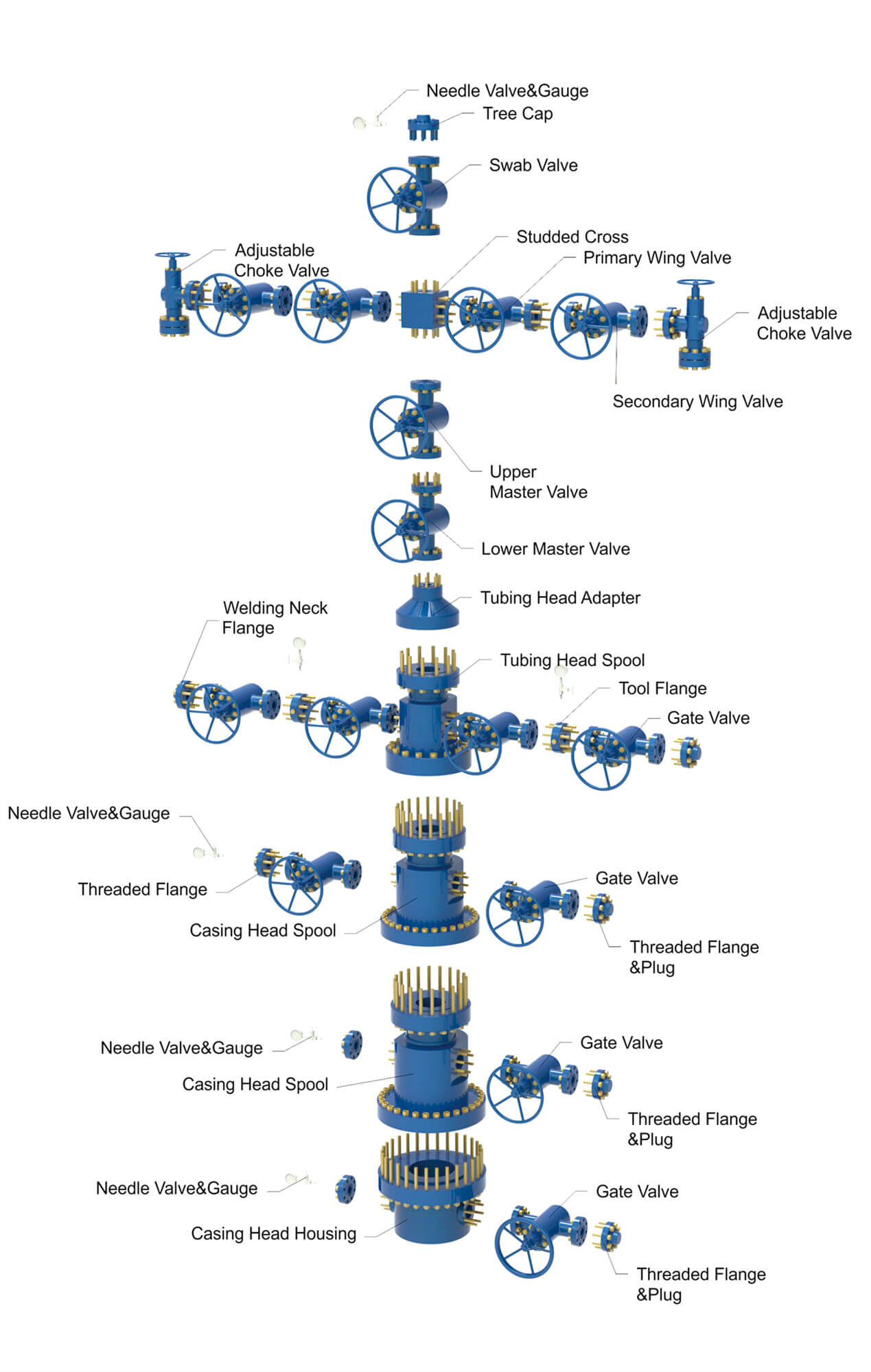 wellhead_X-mas_tree_HC_Petroleum_Equipment_4.jpg